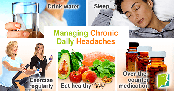 Managing Chronic Daily Headaches