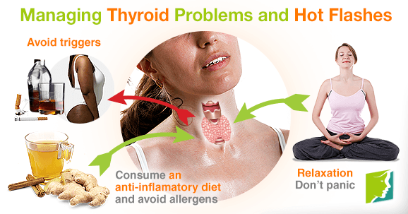 Managing thyroid problems and hot flashes
