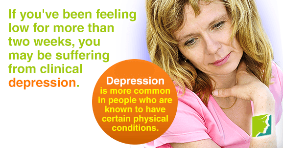 Depression is more common in people who are known to have certain physical conditions.