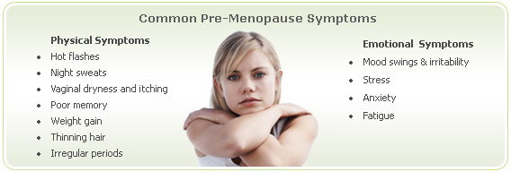 the effects of menopausal symptoms Abstract pueraria mirifica, a member of the leguminoseae family, is an herb indigenous to thailand and has been researched extensively for its beneficial effects in the treatment of menopausal symptoms.