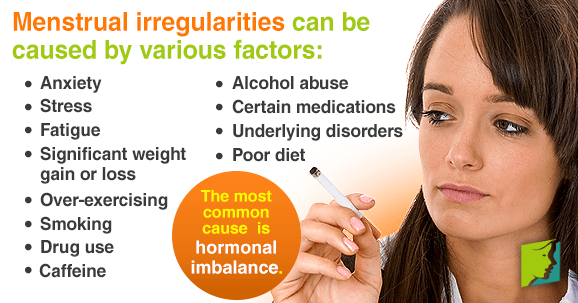 Menstrual irregularities can be caused by various factors