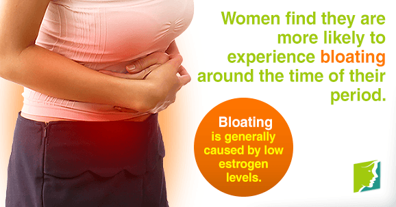 Bloating is generally caused by low estrogen levels