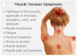 Muscle tension symptoms