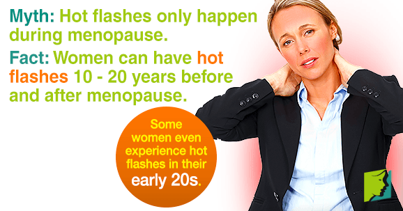 Some women even experience hot flashes in their early 20s