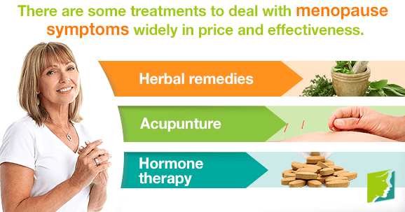 Treatments for menopause symptoms vary widely in price and effectiveness