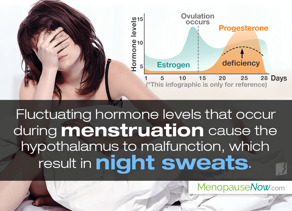 Night sweats during menstruation can impact women both physically and emotionally