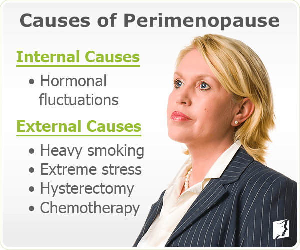 Causes of Perimenopause