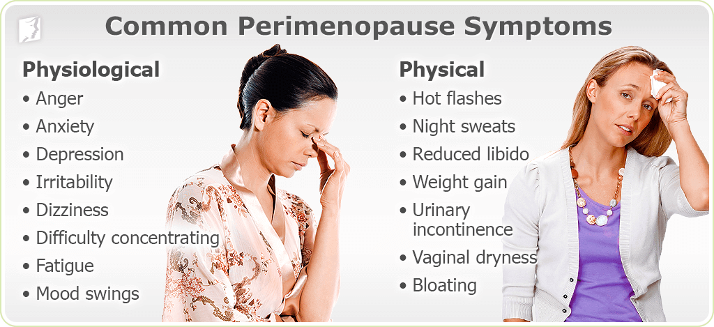 Common Perimenopause Symptoms
