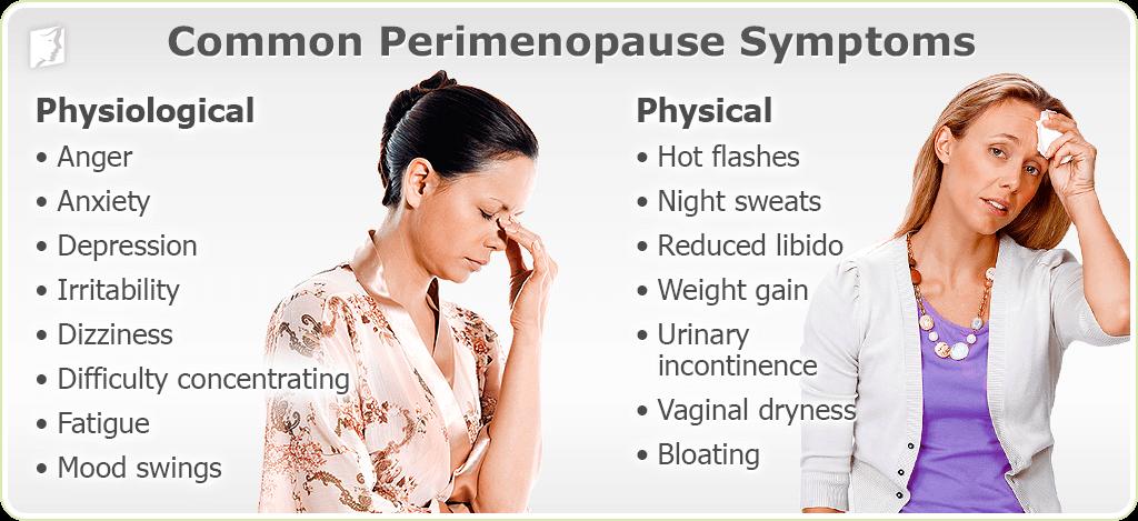 perimenopause symptoms | 34-menopause-symptoms, Skeleton