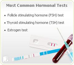 Types of Perimenopause Tests