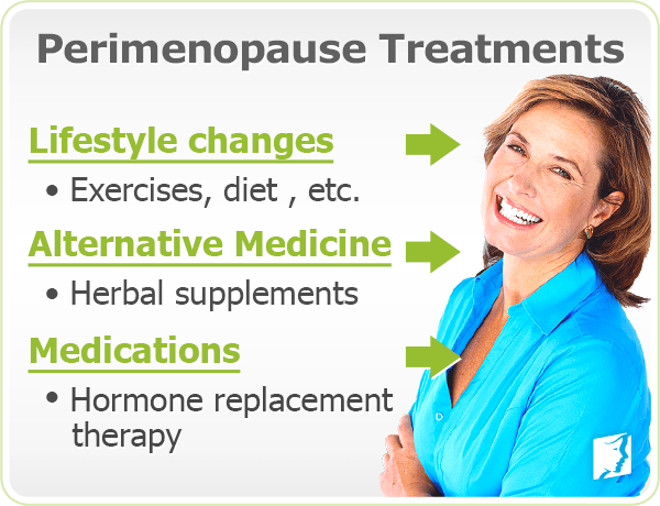 Perimenopause treatment
