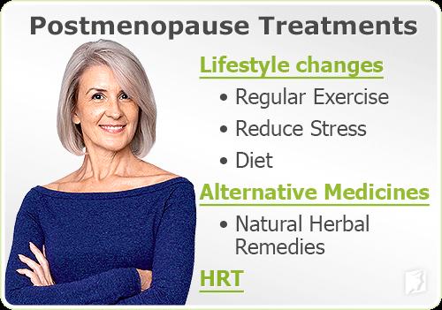 Postmenopause Treatments
