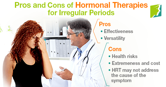 Pros and Cons of Hormonal Therapies for Irregular Periods