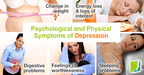 Psychological and Physical Symptoms of Depression