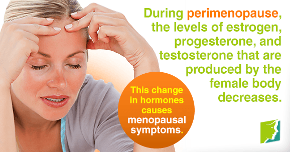 During perimenopause the levels of estrogen progesterone and