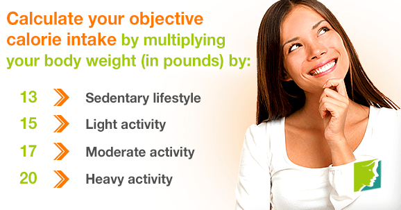 Setting a Daily Calorie Intake to Lose Weight Safely