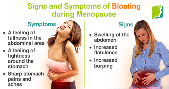 Signs and symptoms of bloating during menopause