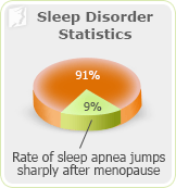Causes of Sleep Disorders 1