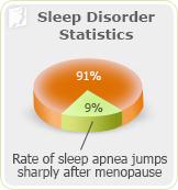 Causes of Sleep Disorders 1
