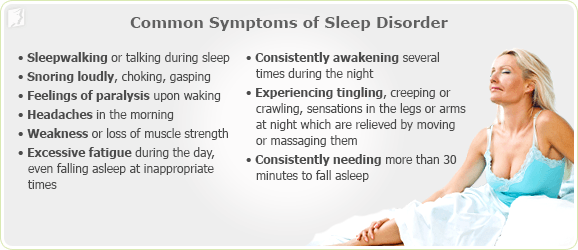 About Sleep Disorders 1