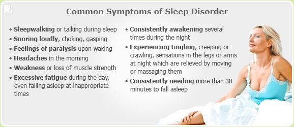 About Sleep Disorders 1