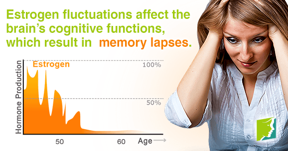 Estrogen fluctuations affect the brain's cognitive functions, which result in memory lapses