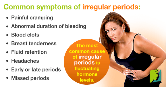 The most common cause of irregular periods is the fluctuating hormone levels