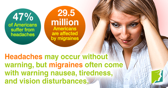 Symptoms of Headaches and Migraines: The Difference