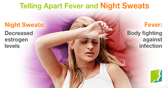 Telling Apart Fever and Night Sweats