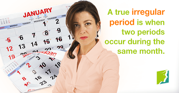 The ABCs of Irregular Periods