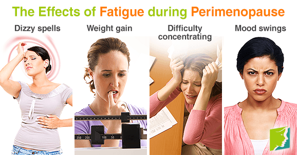 The Effects of Fatigue during Perimenopause
