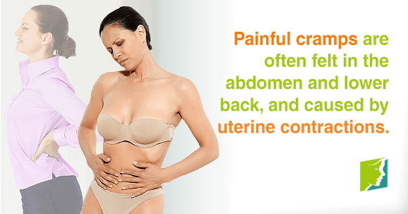 Painful cramps are often felt in the abdomen and lower back