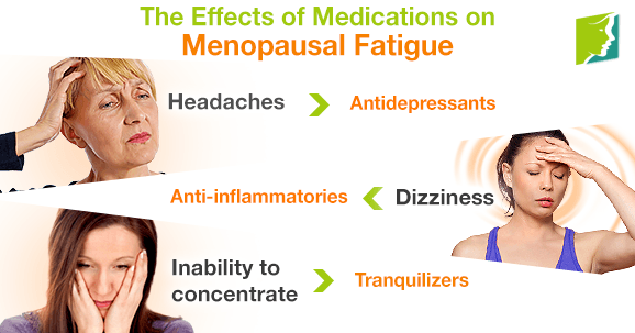 The Effects of Medications on Menopausal Fatigue