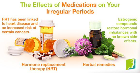 The Effects of Medications on Your Irregular Periods