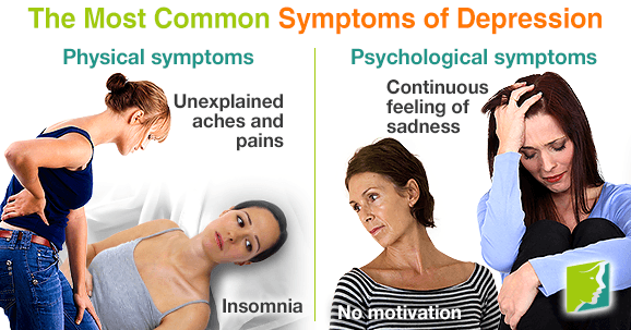 The Most Common Symptoms of Depression