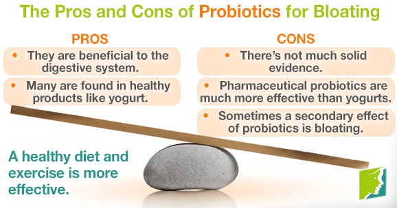 The Pros and Cons of Probiotics for Bloating