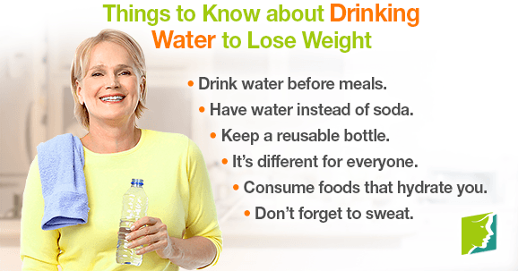 Things to Know about Drinking Water to Lose Weight