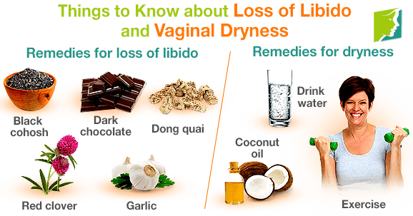 Things to Know about Loss of Libido and Vaginal Dryness