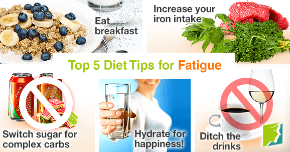 Top 5 Diet Tips for Fatigue