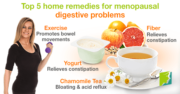Skin problems in menopause