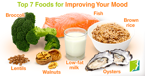 Top 7 foods for improving your mood