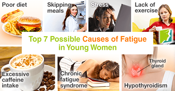 Top 7 Possible Causes of Fatigue in Young Women