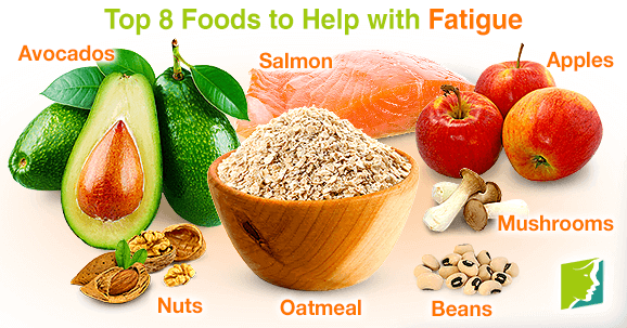 Foods To Help With Fatigue Food Ideas