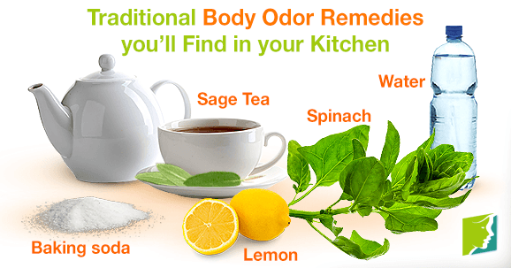 Traditional Body Odor Remedies you'll Find in your Kitchen