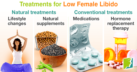 Treatments for Low Female Libido
