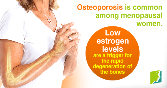 Osteoporosis is common among menopausal women