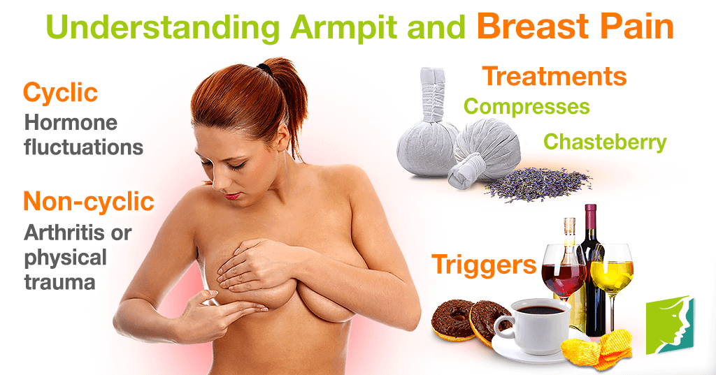 Understanding armpit and breast pain