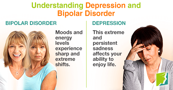 Understanding Depression and Bipolar Disorder