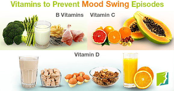 Vitamins to Prevent Mood Swing Episodes