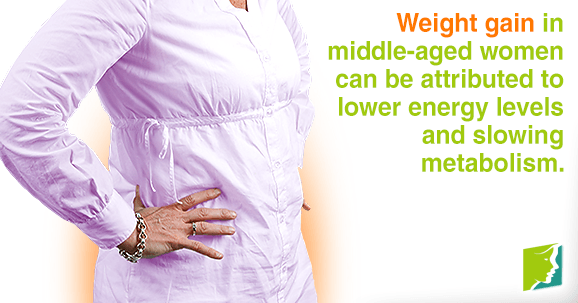 Weight Gain in Middle-aged Women
